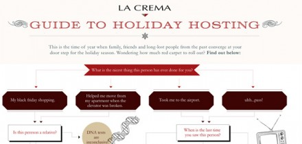 Holiday Hosting Guide [INFOGRAPHIC]