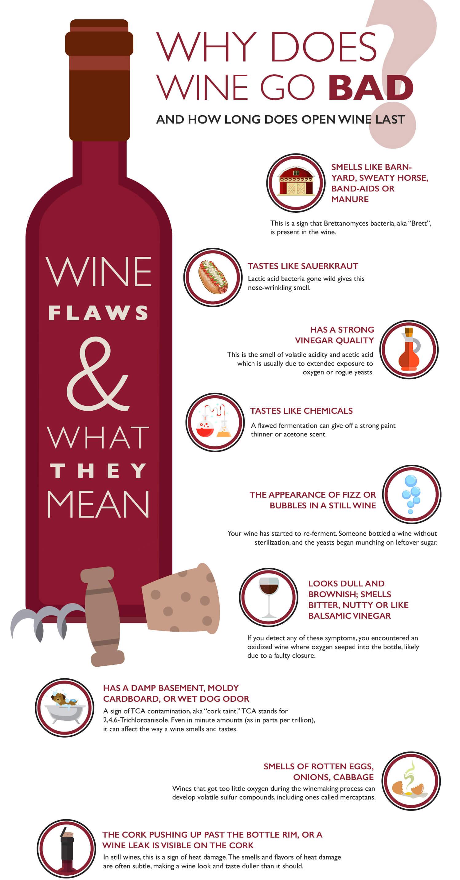 Identifying Wine Flaws | LaCrema.com